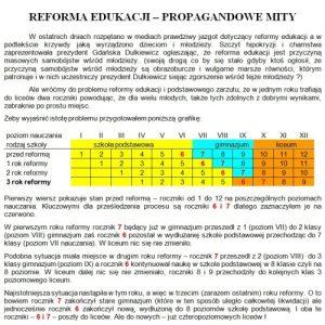 Reforma edukacji – propagandowe mity. Prof. Żaryn: spróbujmy to zrozumieć!